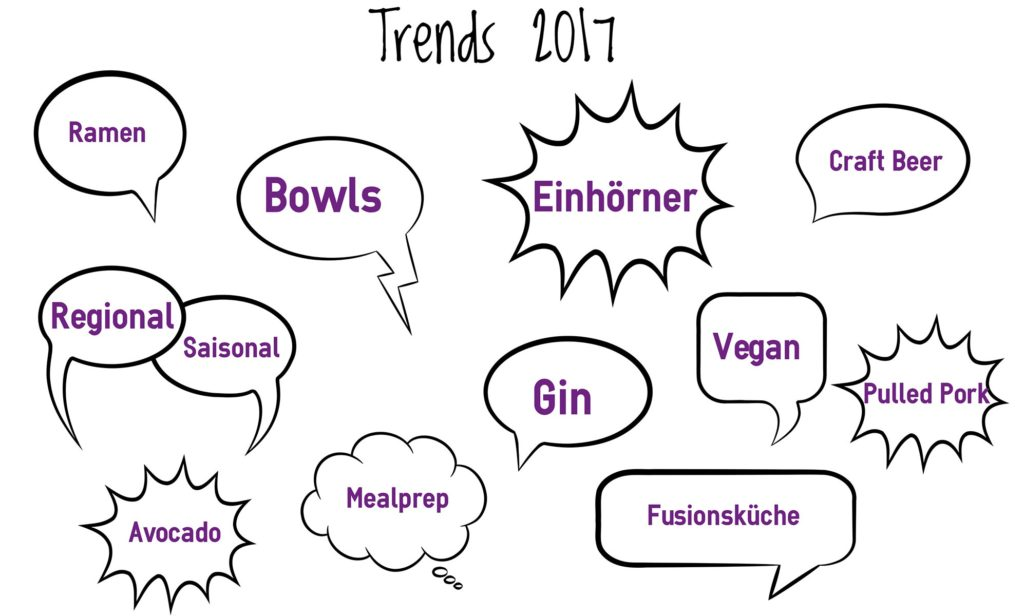 Infografik Foodtrends 2017